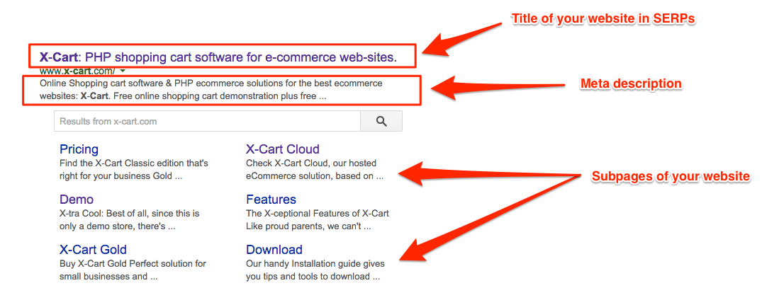 Title-tag and meta-description in search results