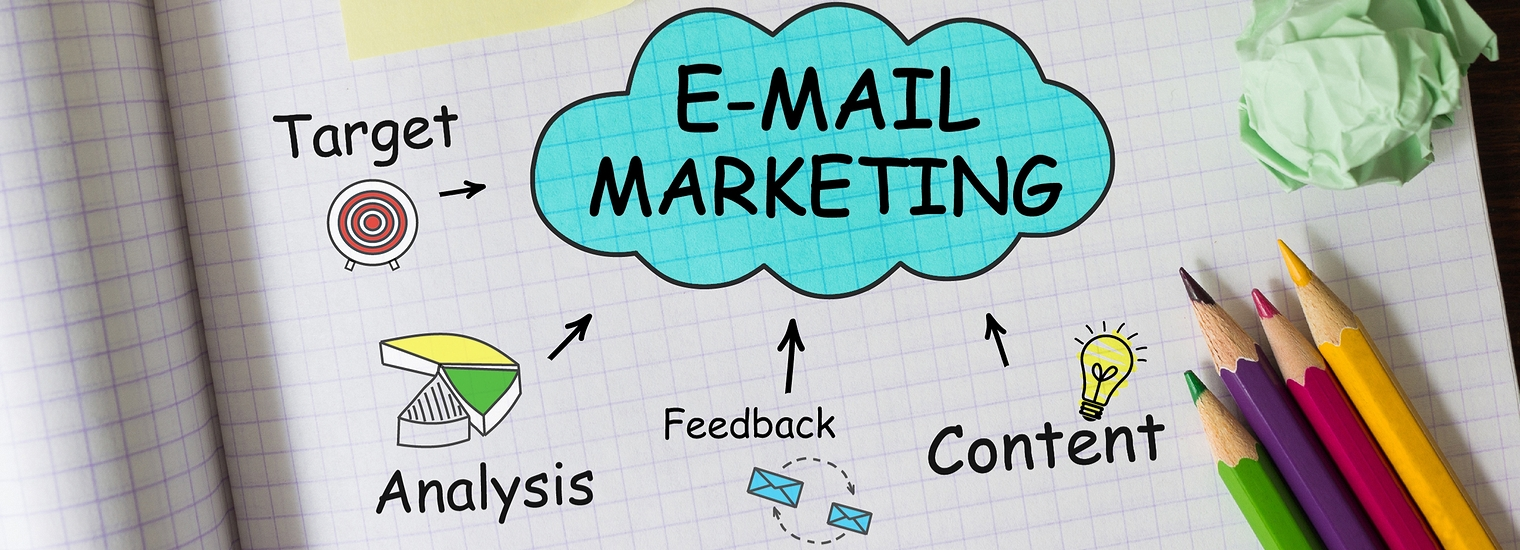 E-mail Marketing for the Modern E‑commerce Website
