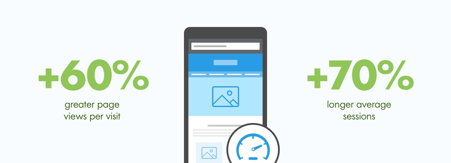 How To Speed Up Mobile Website Performance [Infographic]