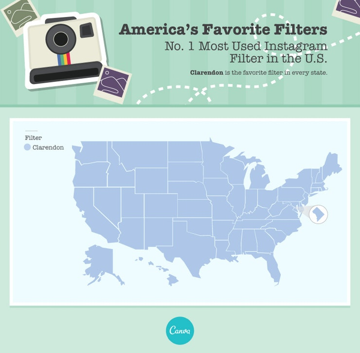 America's Favourite Filters