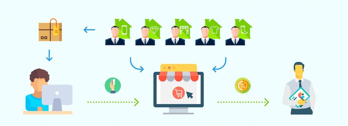 Multi vendor Business Model