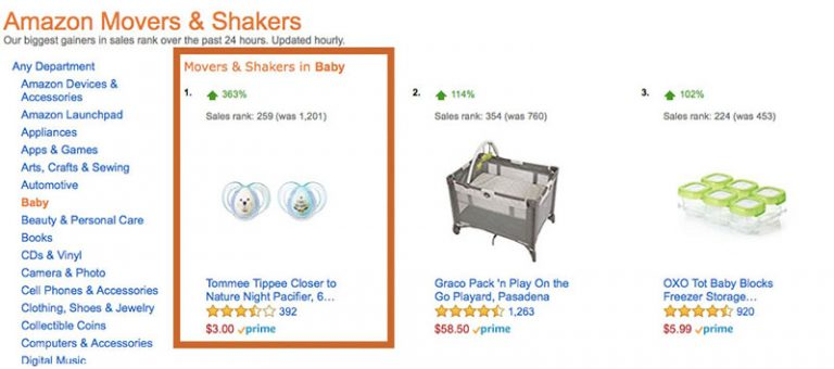 Amazon's movers and shakers