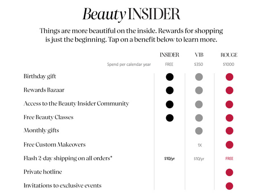 Beauty insider loyalty programme