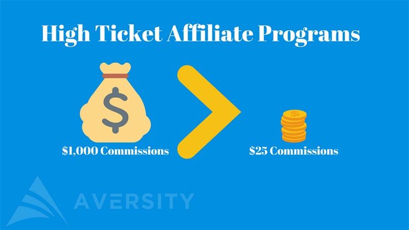 High-ticket affiliate program