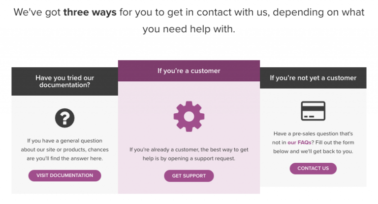 WooCommerce Supportv