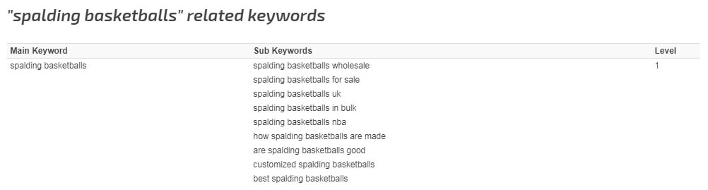 Spalding basketball related keywords