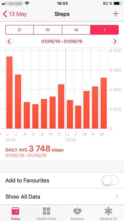 Apple Health data app