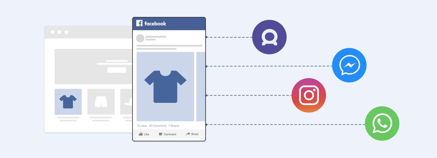 Facebook Business Manager: Shopping Features To Expand Your Reach
