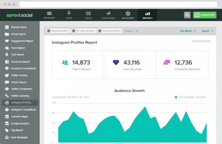 Sprout Social Instagram analyzer tool