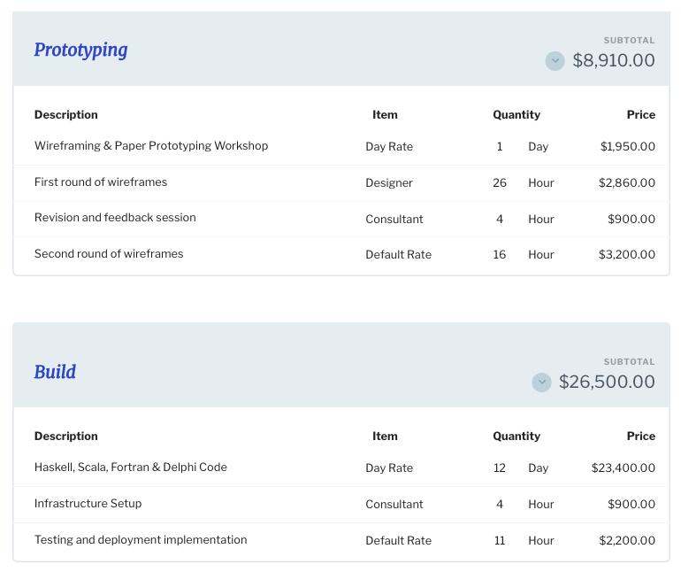 eCommerce Website Proposal: Budget