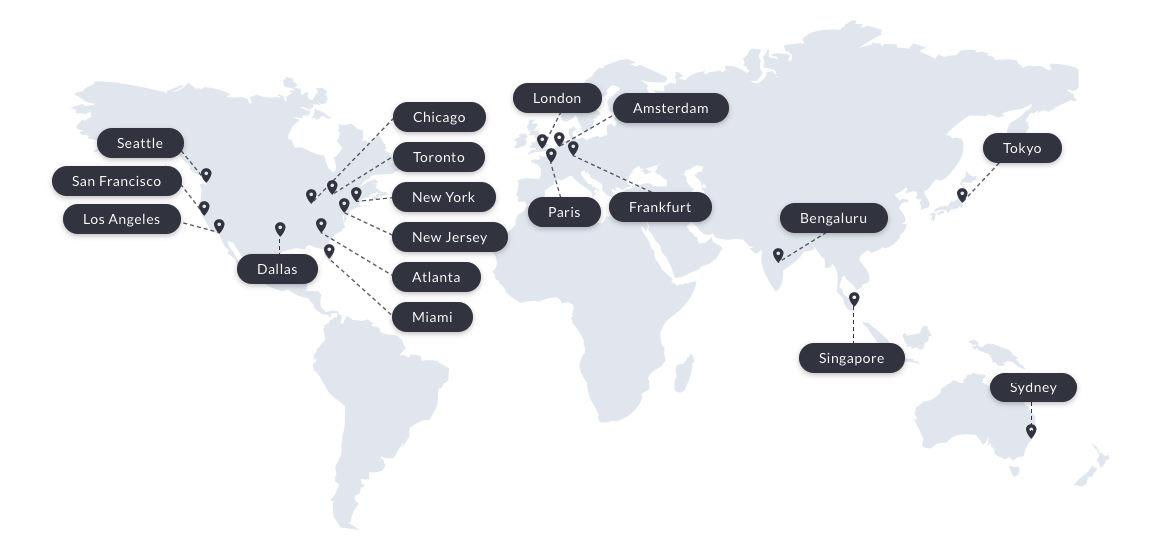 X-Cart hosting servers around the globe