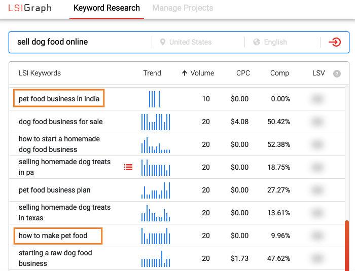 LSI Graph keyword research tool