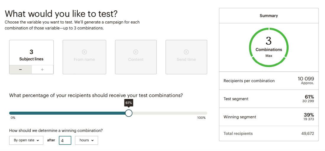 Mailchimp A/B testing