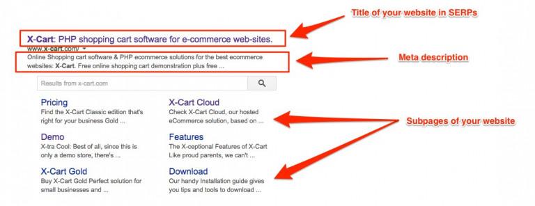 Title-tag and meta-description in search results