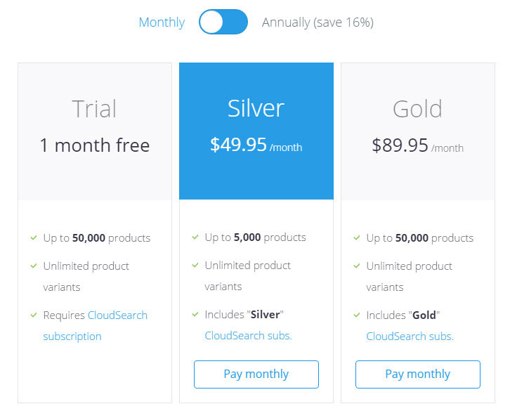 CloudFilters pricing